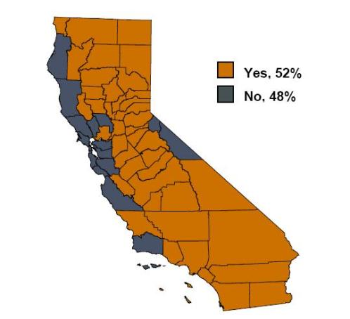 Vote percentages on Prop 8